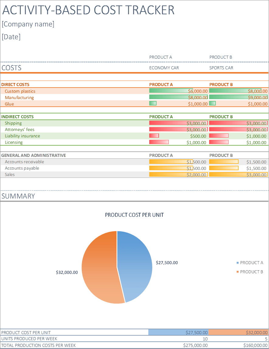 A02-Cost Tracker, Cost Management Excel - Activity-Based, Cost Management, Staying Cash Positive, cost management, cost management excel