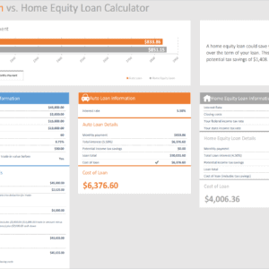 A04-Loan Calculator, Auto Loan Vs Home Loan Calculator Excel, Financial Planning, Funding your business, loan calculator, loan calculator excel