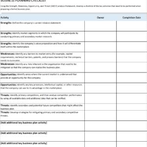 B11-Checklist, Business Plan Checklist Excel, Business Planning, Building your Business, business plan checklist, business plan checklist excel