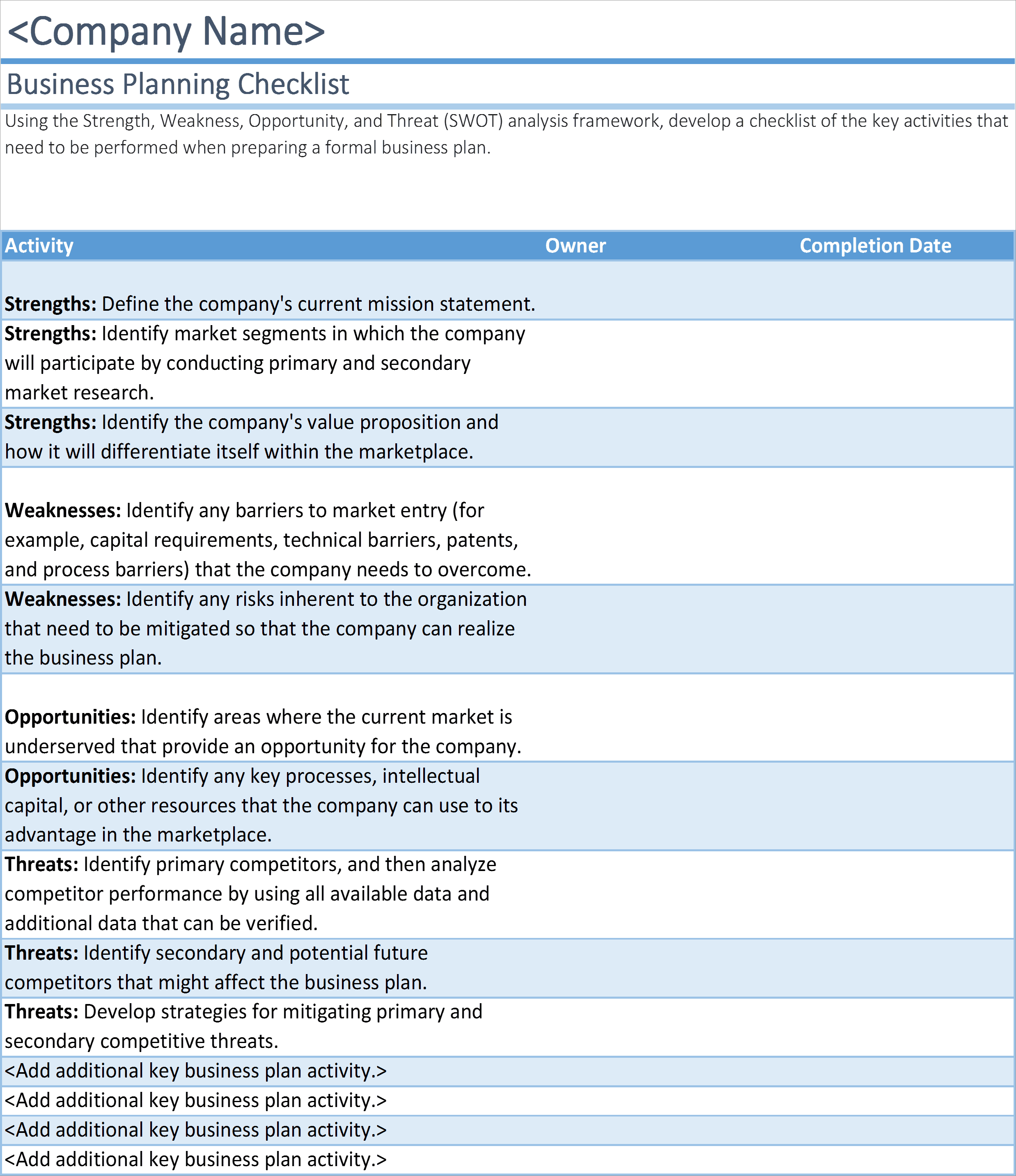 business plan check list