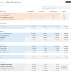 C12-Profitability Analysis, Customer Profitability Analysis Excel, Sales And Marketing, Selling More, customer profitability analysis, customer profitability analysis excel