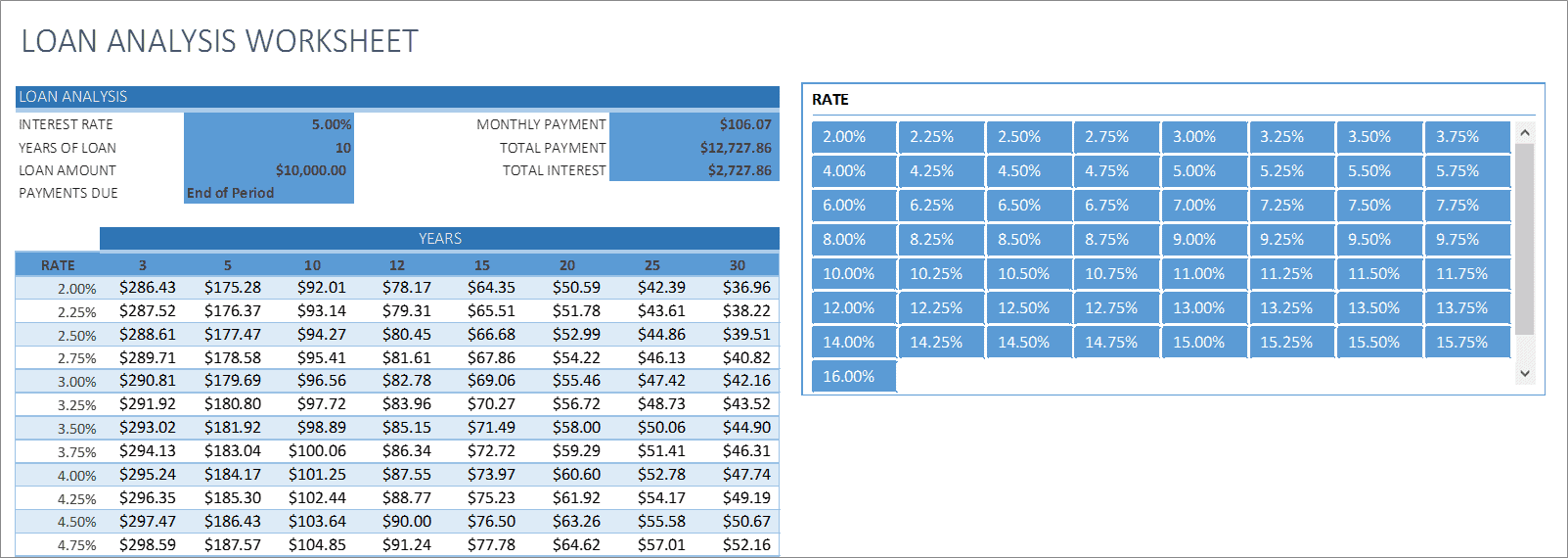 Loan Analysis Excel Worksheet - Business Insights Group AG