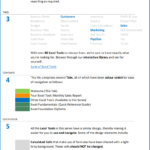M05-Welcome, Monthly Sales Report Excel, Sales And Marketing, Selling More, monthly sales report, monthly sales report excel