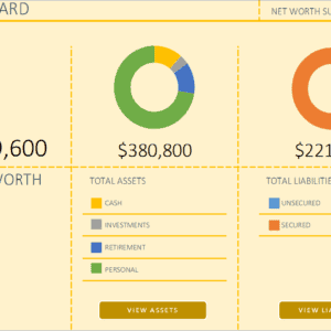 N01-Dashboard, Net Worth Calculator Excel, Financial Statements, Doing it Right, net worth calculator, net worth calculator excel