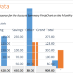 P01-Chart Data, Personal Money Tracker Excel, Cost Management, Staying Cash Positive, money tracker, money tracker excel