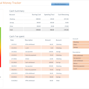P01-Personal Money Tracker, Personal Money Tracker Excel, Cost Management, Staying Cash Positive, money tracker, money tracker excel