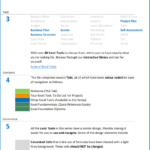 T03-Welcome, To-Do List For Projects Excel, Business Planning, Building your Business, to-do list for projects, to-do list for projects excel