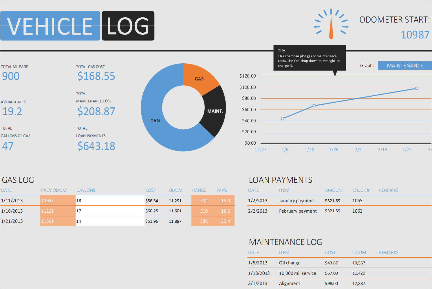 vehicle log book excel